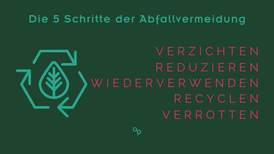 5 Schritte der Abfallvermeidung