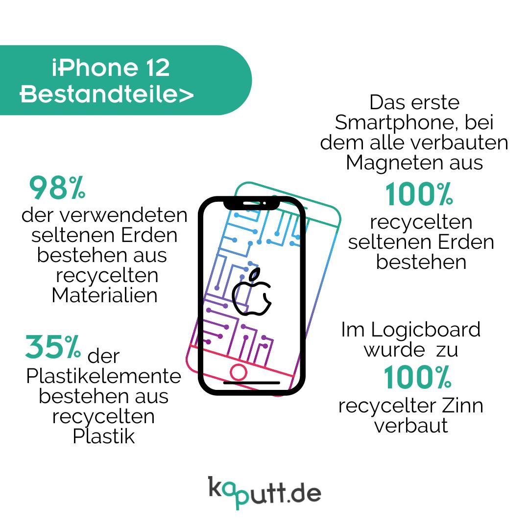 iPhone 12 Nachhaltigkeit der Bestandteile