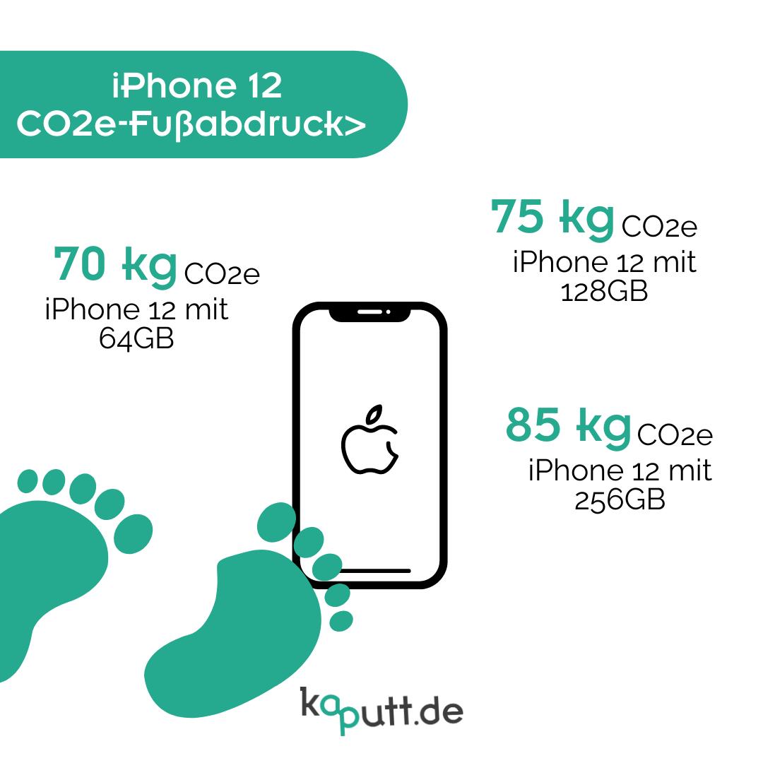 iPhone 12 Ökologischer-Fußabdruck Grafik